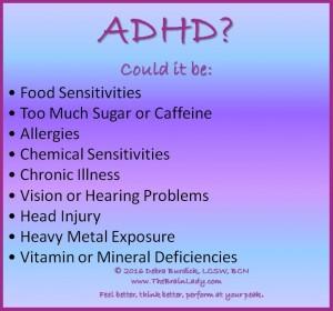 ADHD- Is It Really jpeg